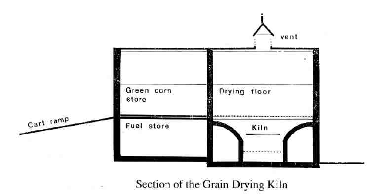 section-drying-kiln